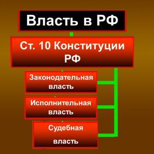 Органы власти Междуреченска
