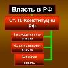 Органы власти в Междуреченске